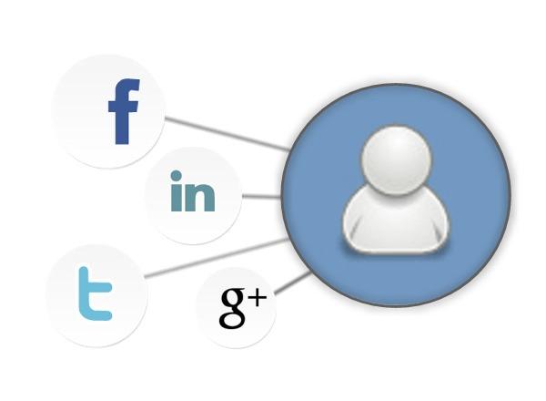 Social Profile Datafeed