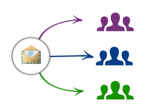 Segmentation and Microtargeting